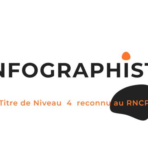 Infographiste Metteur en page